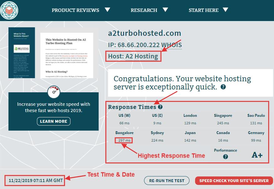 A2 fast hosting server