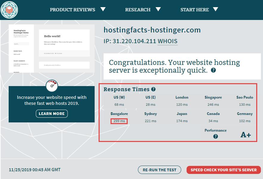 Hostinger page load speed on Bitcatcha