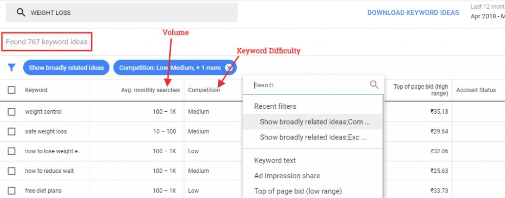 Google Ads Keyword Planner Volume