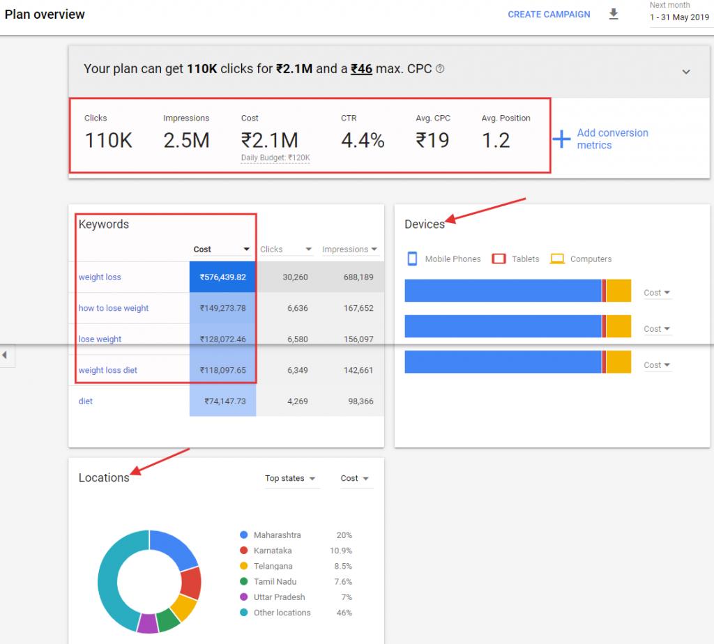 Google Ads Keyword Planner example