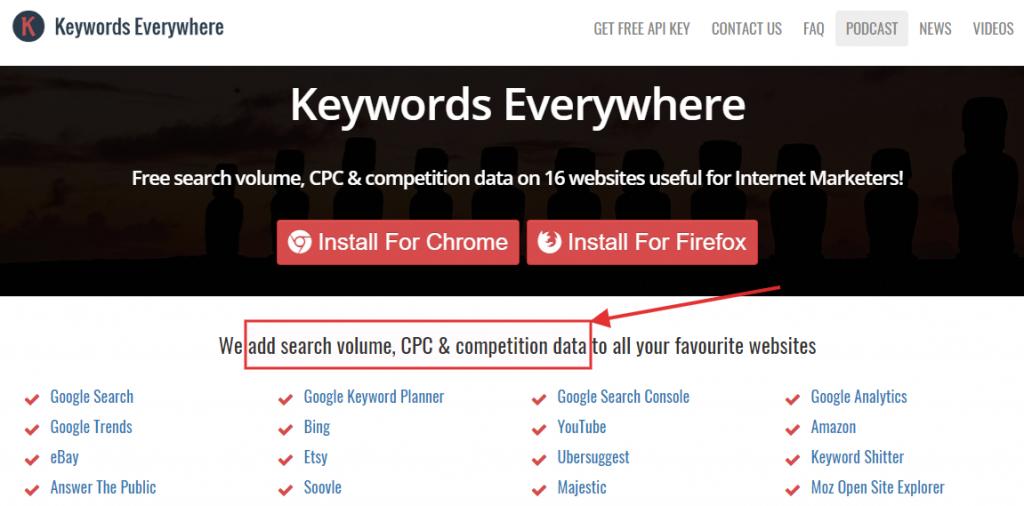 Keywords Everywhere Tool