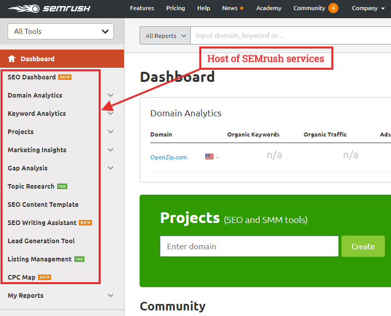 SEMrush Services
