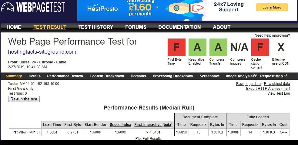 Webpage test - Siteground